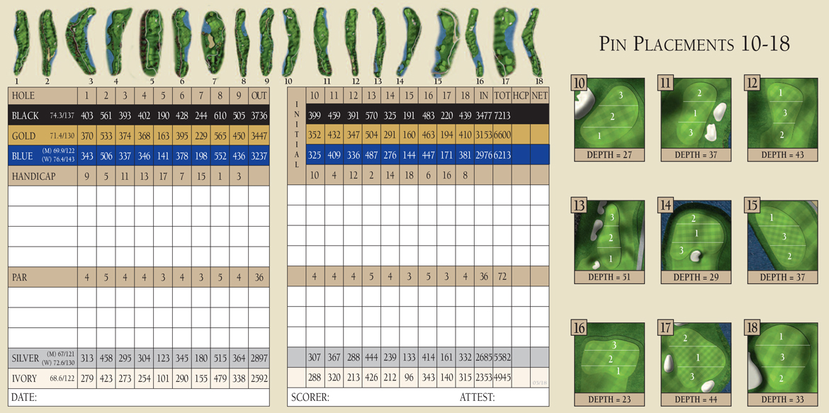 Shingle Creek Golf Club Sample Scorecard Back View